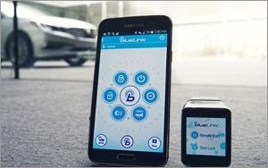 Autotrader S Car Tech Impact Study